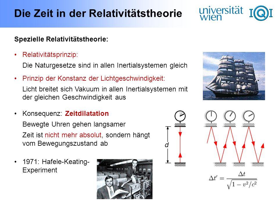 Die Zeit in der Relativitätstheorie