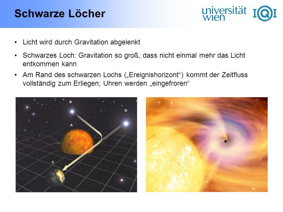 Schwarze Löcher Licht wird durch Gravitation abgelenkt