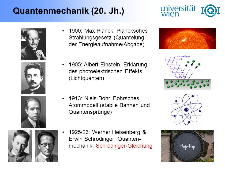 Quantenmechanik (20. Jh.) 1900: Max Planck, Plancksches Strahlungsgesetz (Quantelung der Energieaufnahme/Abgabe)