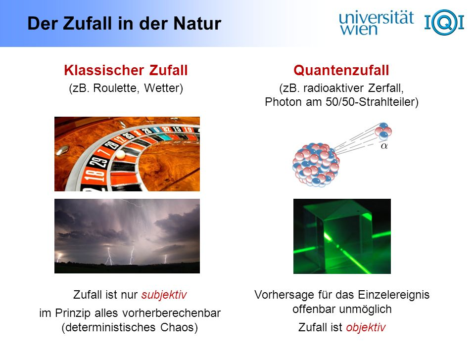 Der Zufall in der Natur Klassischer Zufall Quantenzufall