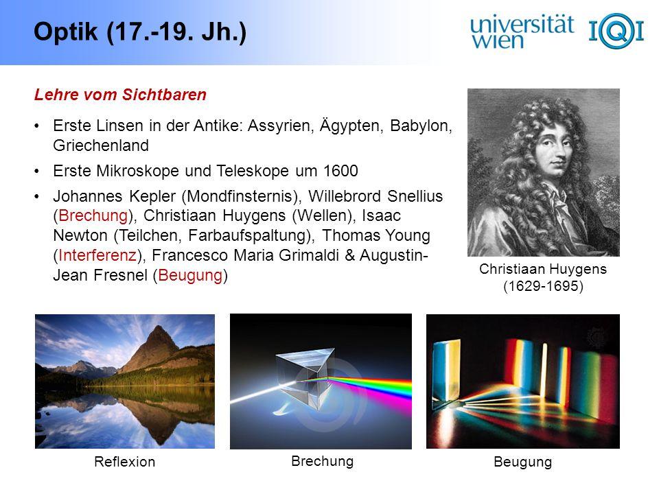 Optik (17.-19. Jh.) Lehre vom Sichtbaren