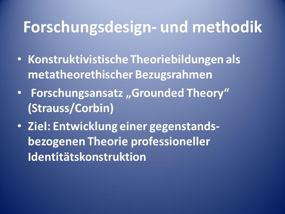 Forschungsdesign- und methodik