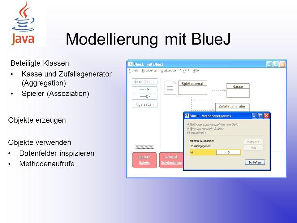 Modellierung mit BlueJ