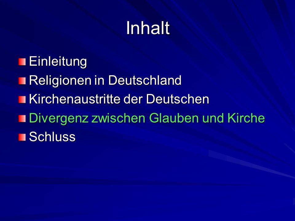 Inhalt Einleitung Religionen in Deutschland