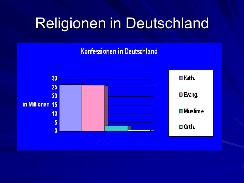 Religionen in Deutschland