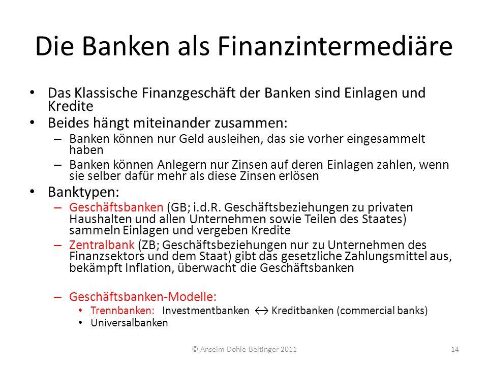 Die Banken als Finanzintermediäre