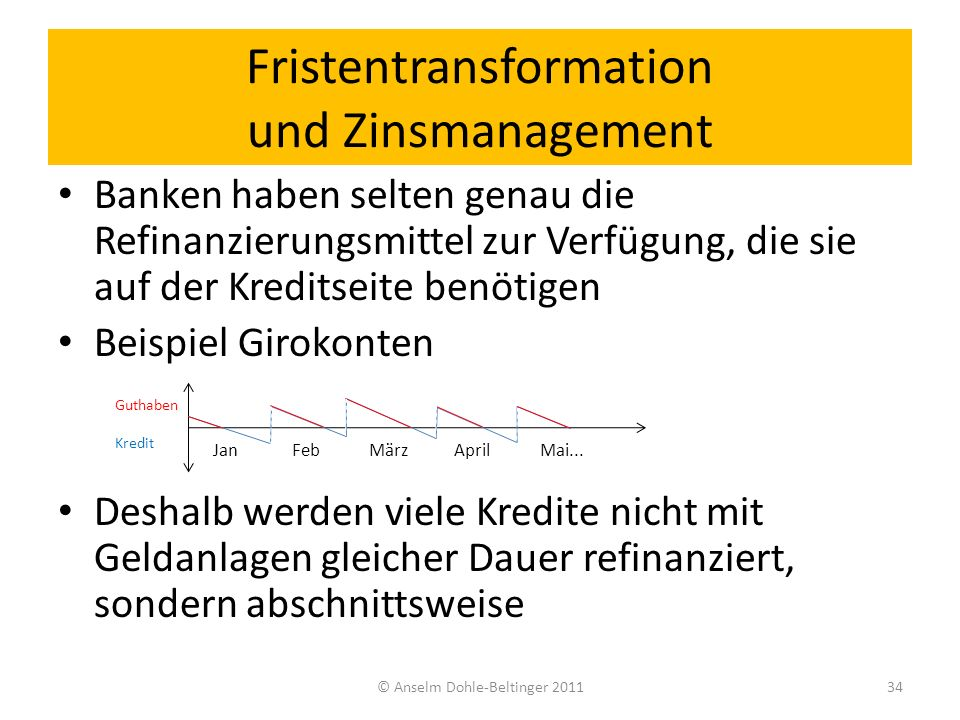 Fristentransformation und Zinsmanagement