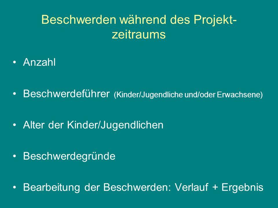 Beschwerden während des Projekt- zeitraums