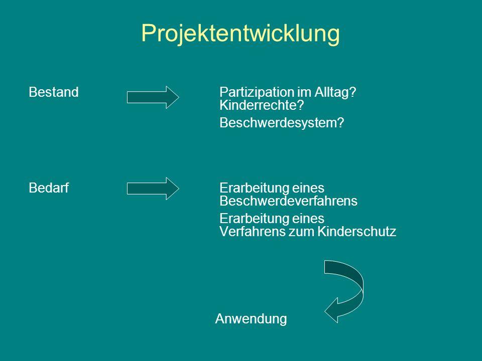 Projektentwicklung Bestand Partizipation im Alltag Kinderrechte