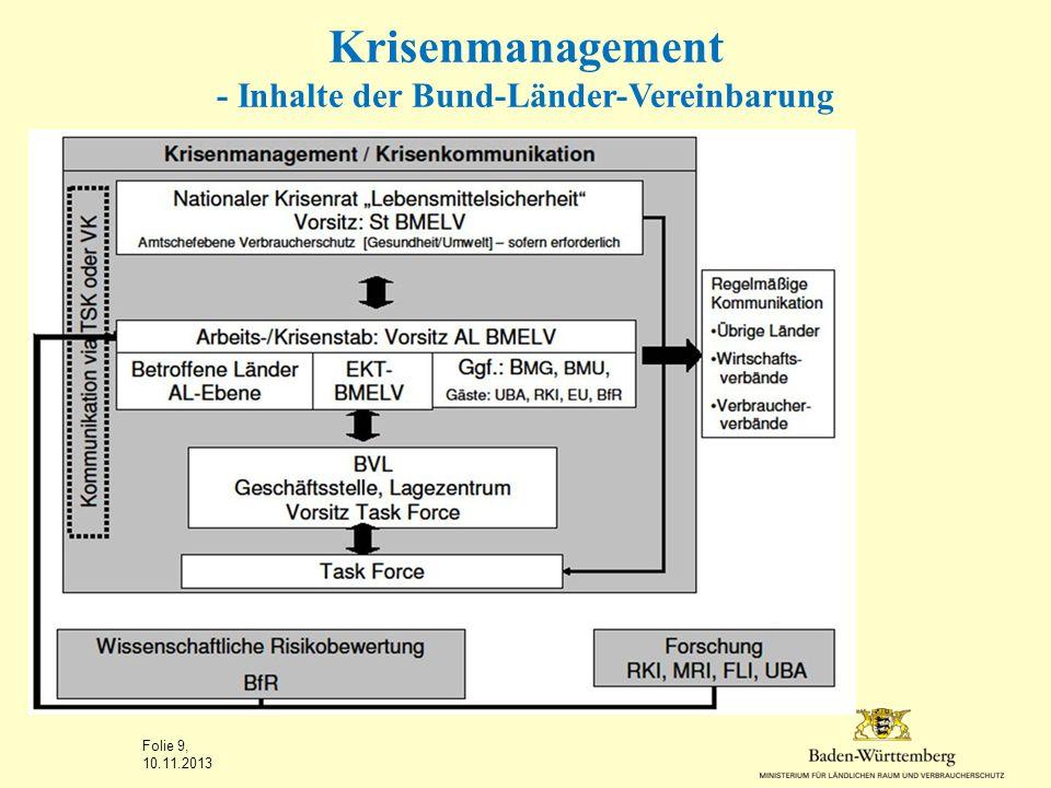 Krisenmanagement - Inhalte der Bund-Länder-Vereinbarung
