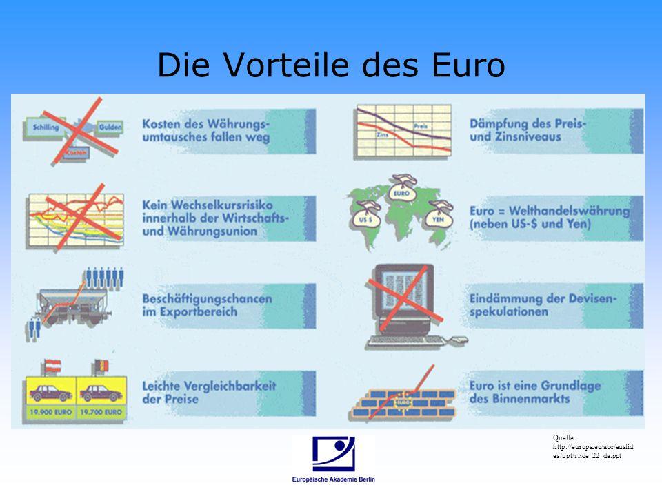Die Vorteile des Euro Quelle: http://europa.eu/abc/euslides/ppt/slide_22_de.ppt 7 7