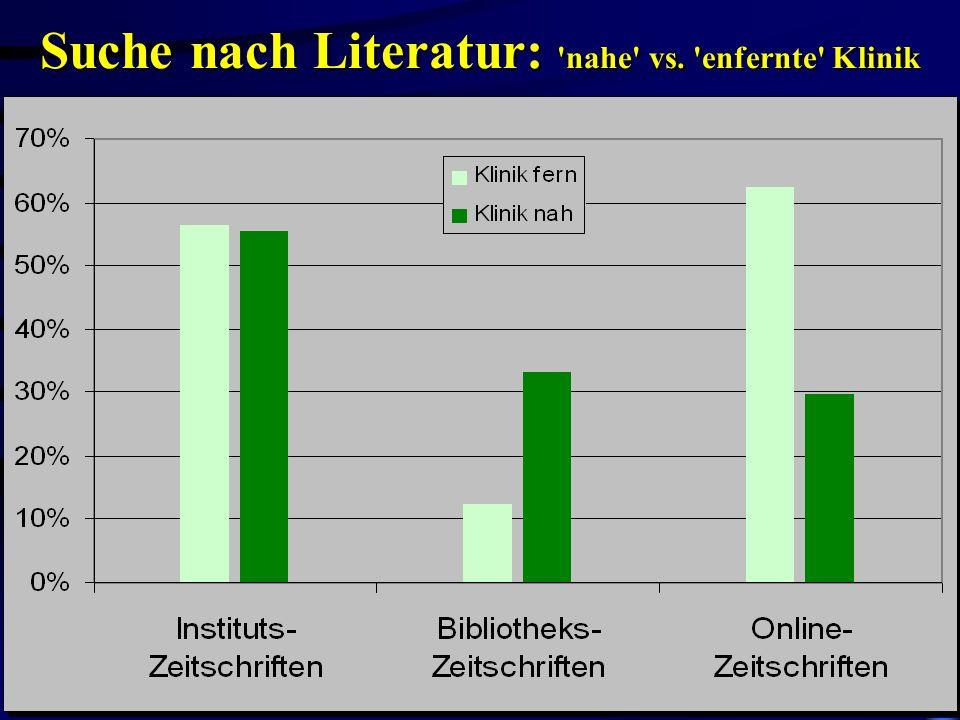 Suche nach Literatur: nahe vs. enfernte Klinik