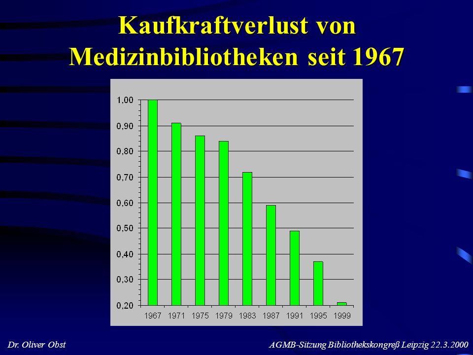 Kaufkraftverlust von Medizinbibliotheken seit 1967