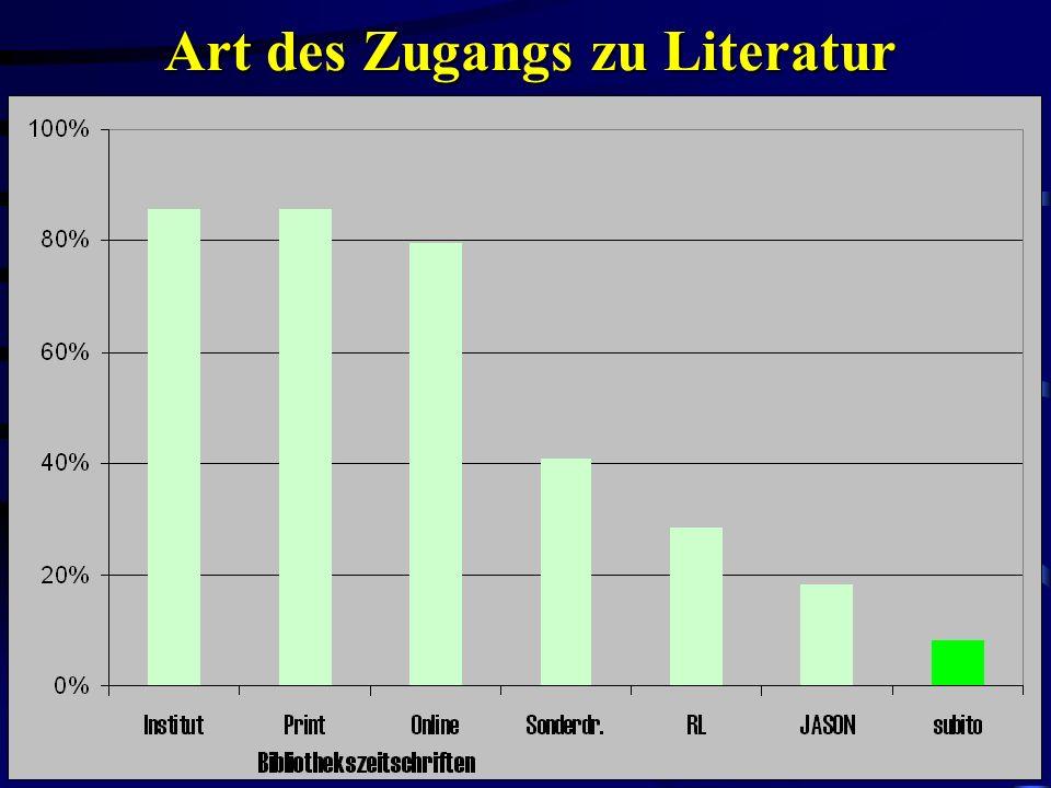 Art des Zugangs zu Literatur