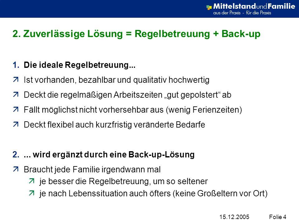 2. Zuverlässige Lösung = Regelbetreuung + Back-up