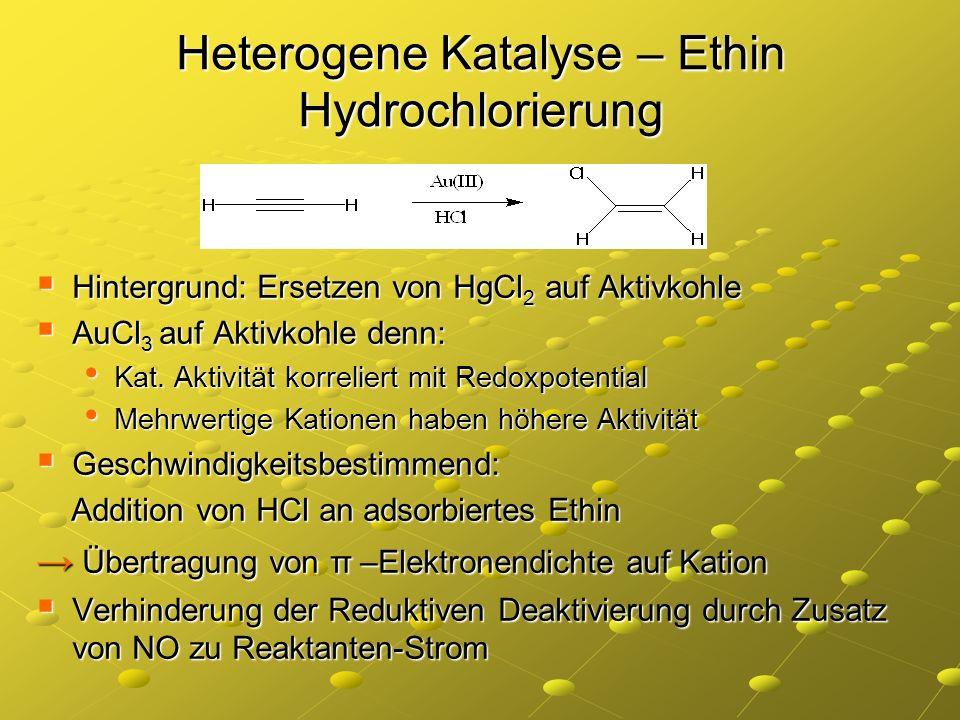 Heterogene Katalyse – Ethin Hydrochlorierung