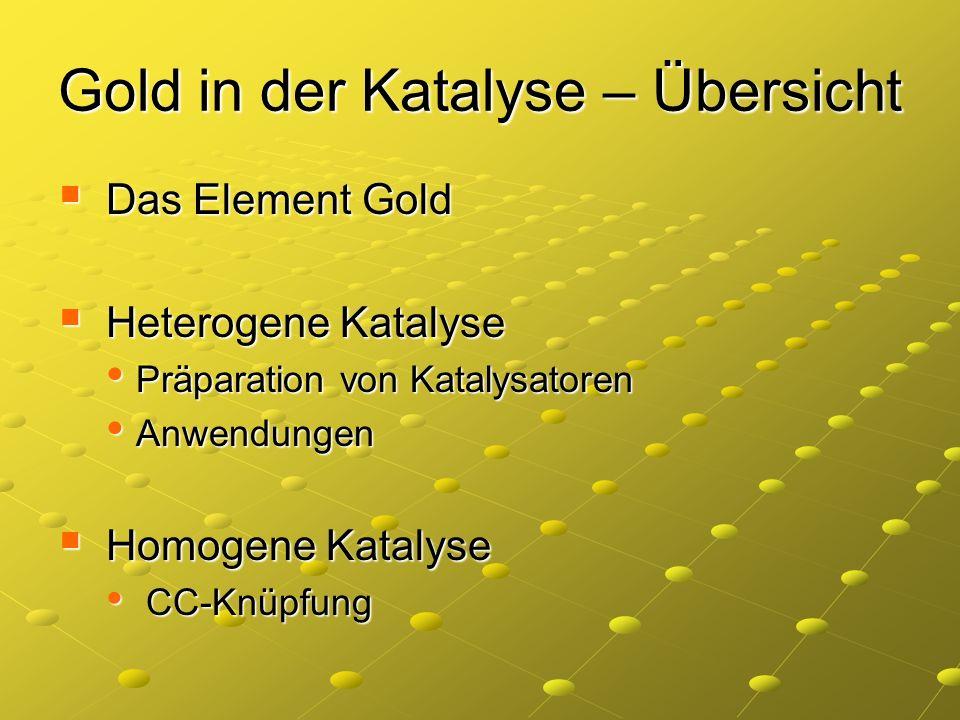 Gold in der Katalyse – Übersicht