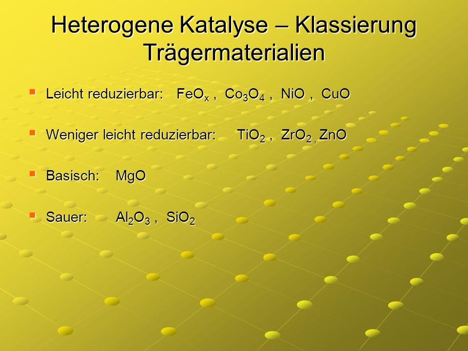 Heterogene Katalyse – Klassierung Trägermaterialien