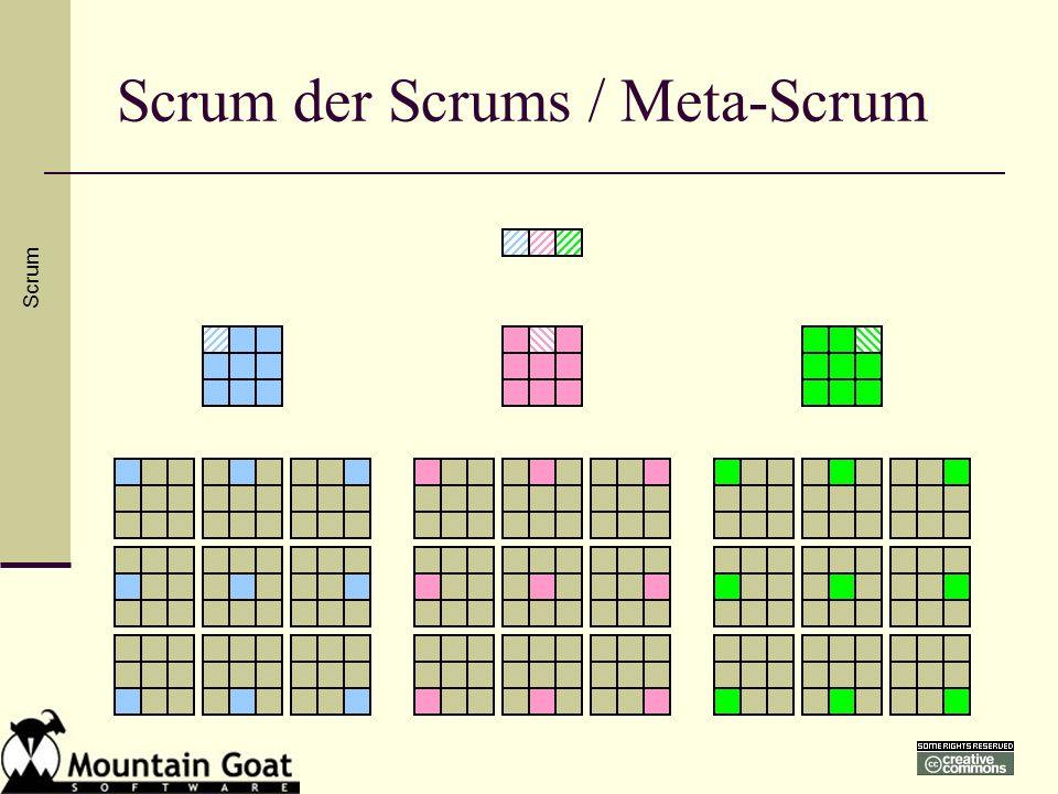 Scrum der Scrums / Meta-Scrum
