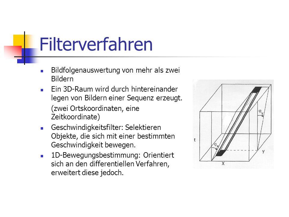 Filterverfahren Bildfolgenauswertung von mehr als zwei Bildern