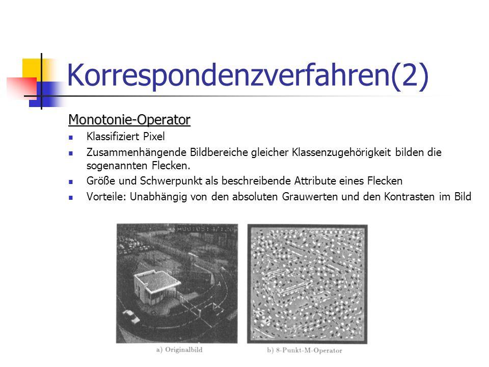 Korrespondenzverfahren(2)