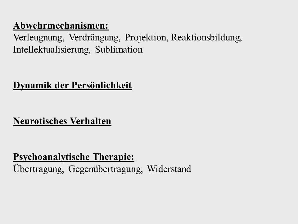 Abwehrmechanismen: Verleugnung, Verdrängung, Projektion, Reaktionsbildung, Intellektualisierung, Sublimation