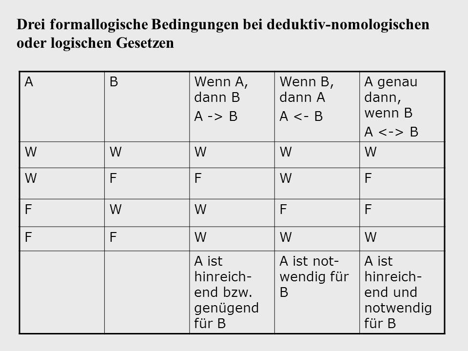 Drei formallogische Bedingungen bei deduktiv-nomologischen oder logischen Gesetzen