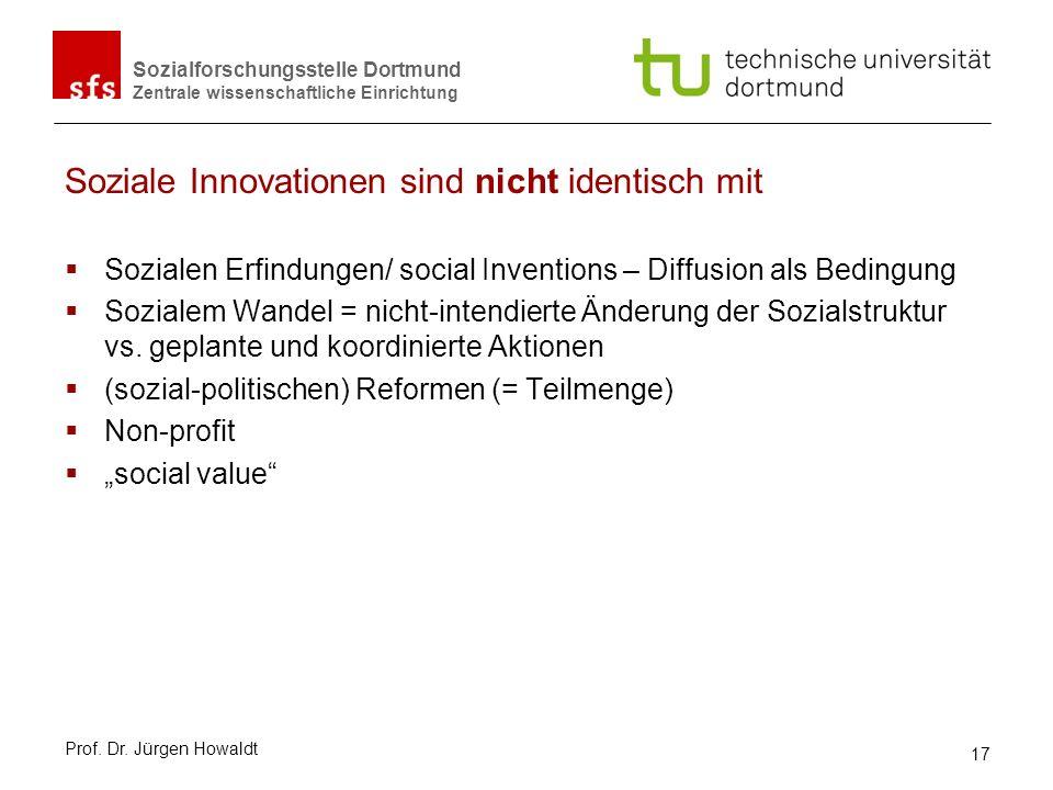 Soziale Innovationen sind nicht identisch mit