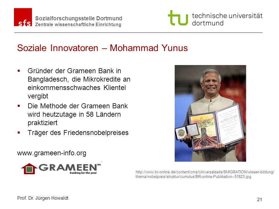 Soziale Innovatoren – Mohammad Yunus