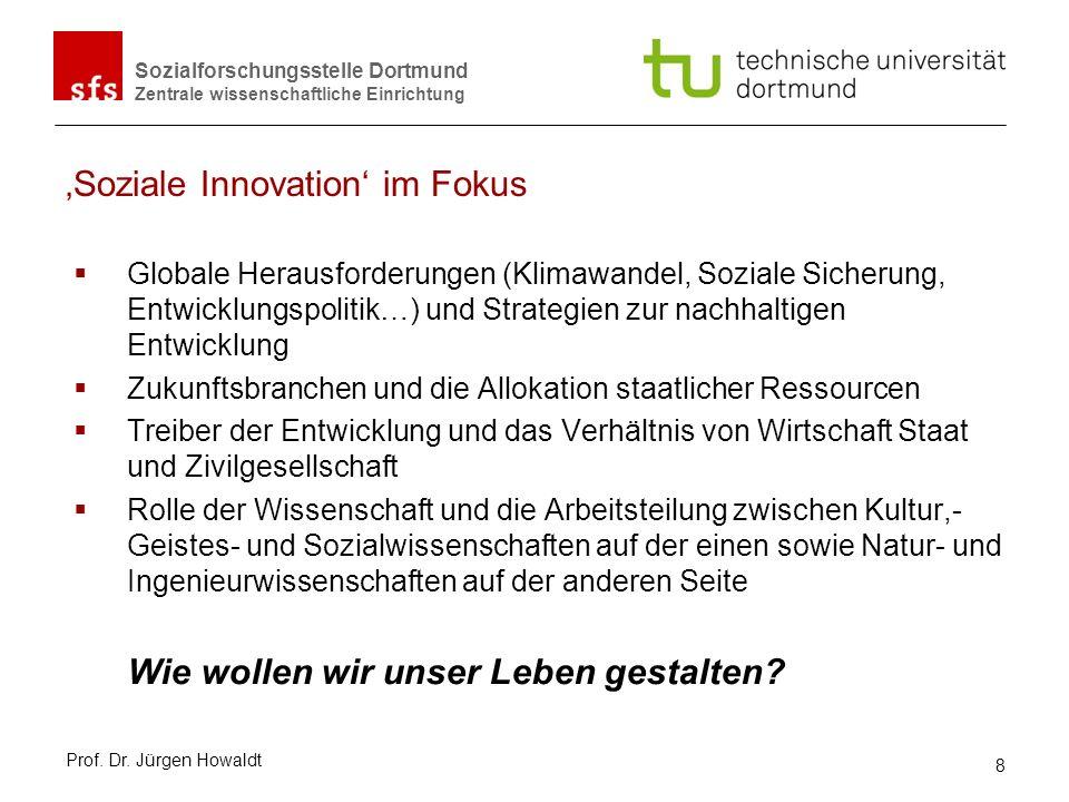 'Soziale Innovation' im Fokus