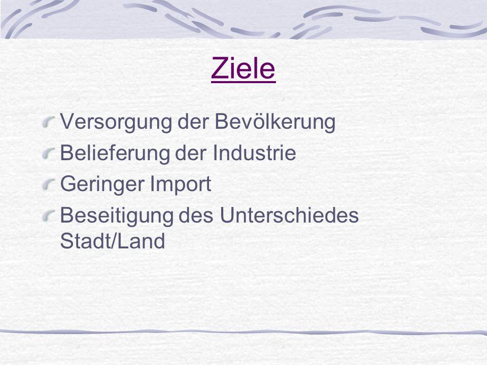 Ziele Versorgung der Bevölkerung Belieferung der Industrie