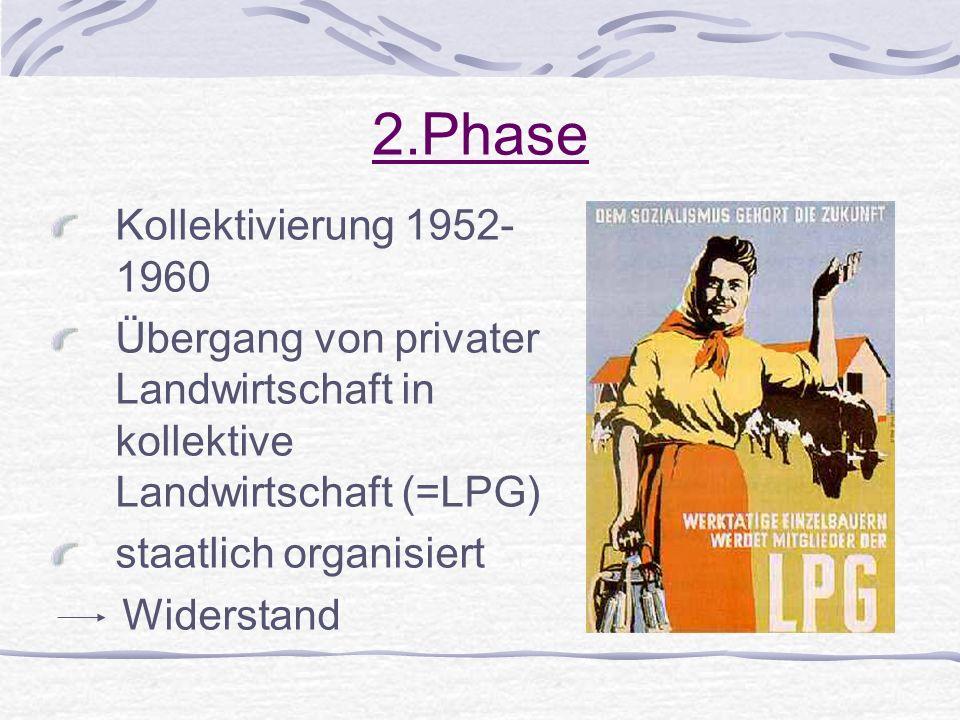 2.Phase Kollektivierung 1952-1960