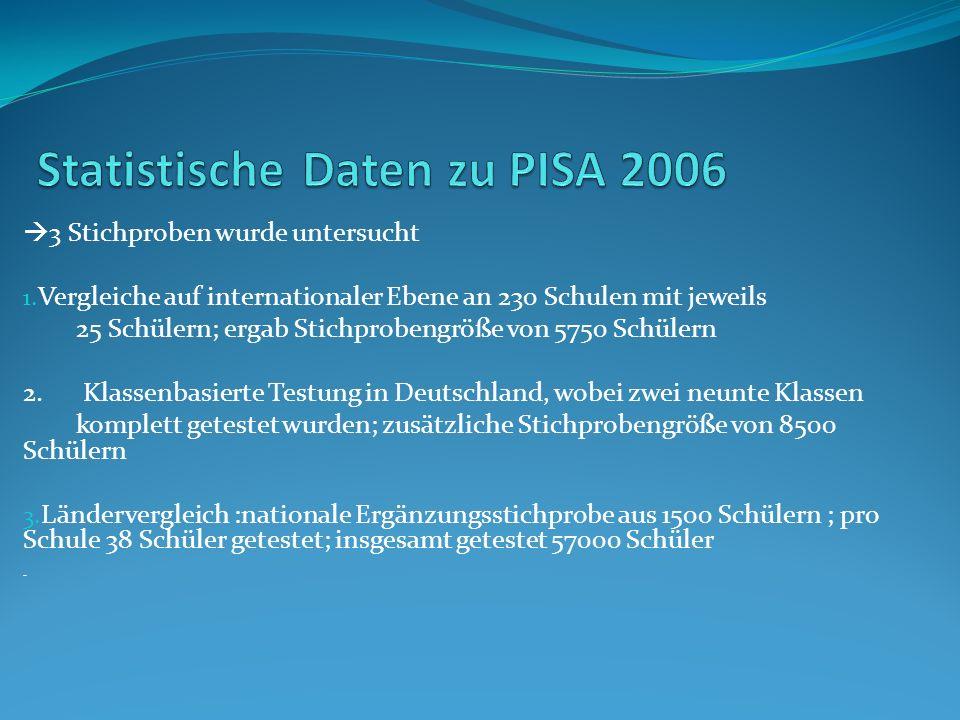Statistische Daten zu PISA 2006