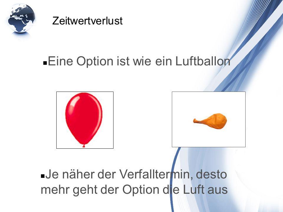 Eine Option ist wie ein Luftballon
