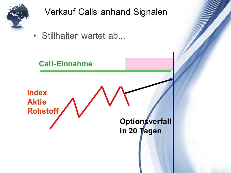 Verkauf Calls anhand Signalen