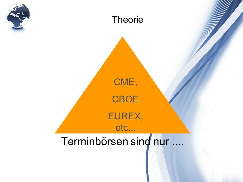 Terminbörsen sind nur .... Theorie CME, CBOE EUREX, etc...