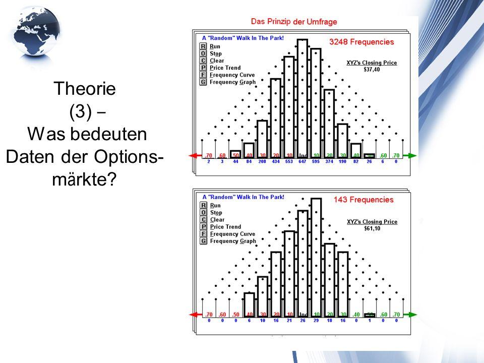 Theorie (3) – Was bedeuten Daten der Options-märkte