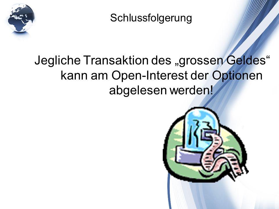 """Schlussfolgerung Jegliche Transaktion des """"grossen Geldes kann am Open-Interest der Optionen abgelesen werden!"""
