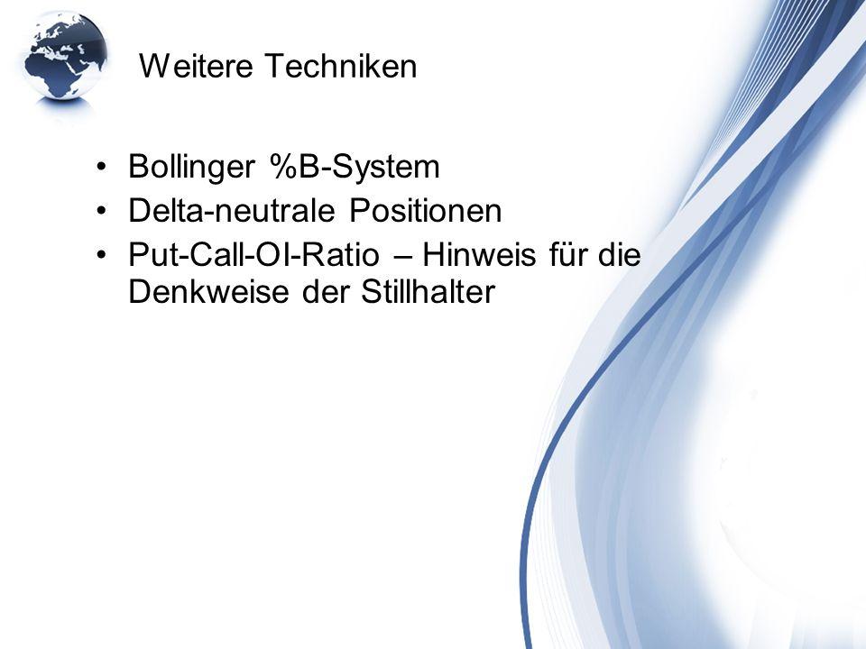 Weitere Techniken Bollinger %B-System. Delta-neutrale Positionen.