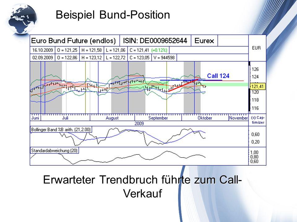 Beispiel Bund-Position