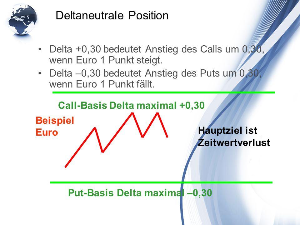 Deltaneutrale Position