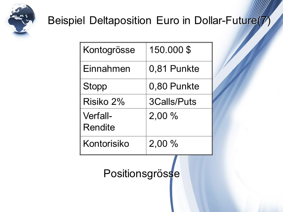 Beispiel Deltaposition Euro in Dollar-Future(7)