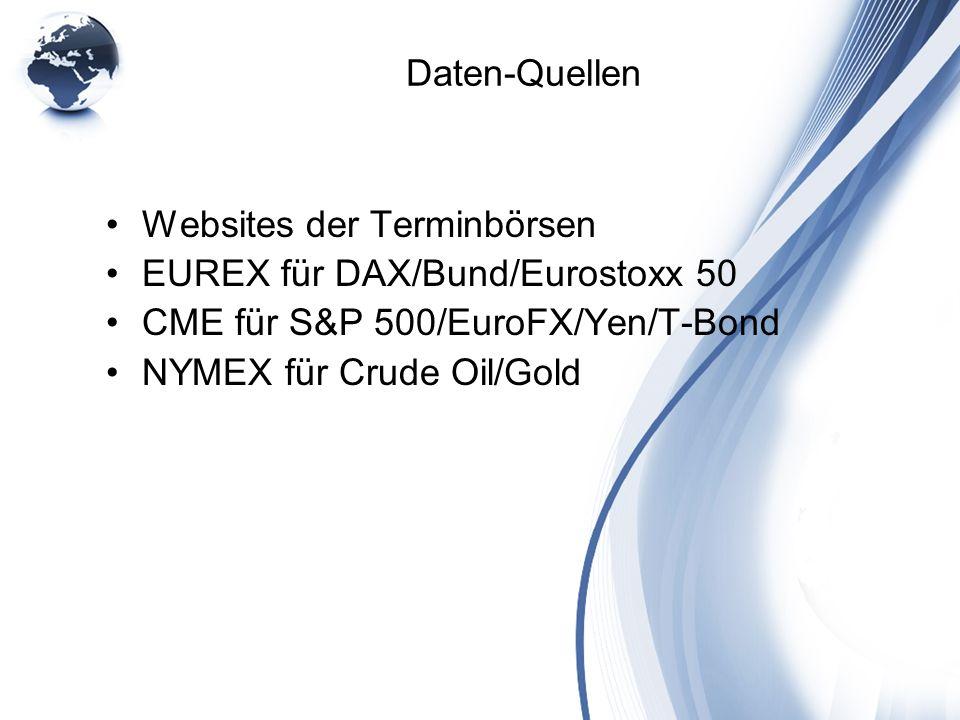Websites der Terminbörsen EUREX für DAX/Bund/Eurostoxx 50