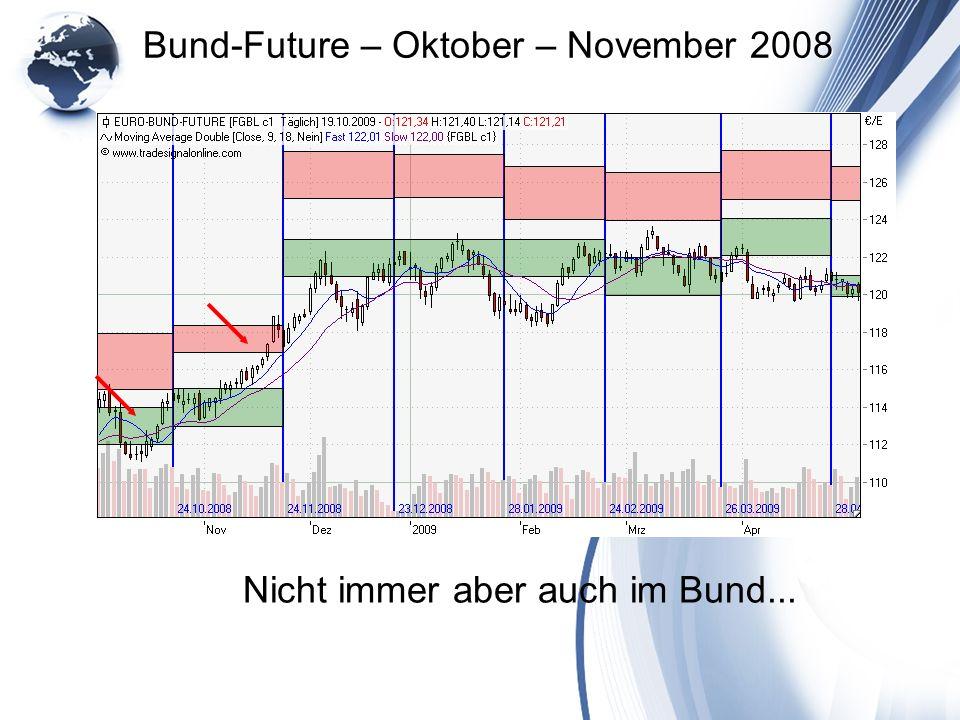 Bund-Future – Oktober – November 2008