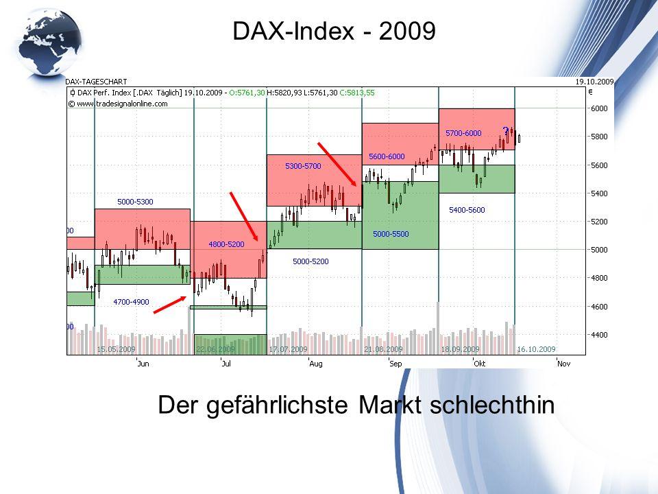Der gefährlichste Markt schlechthin