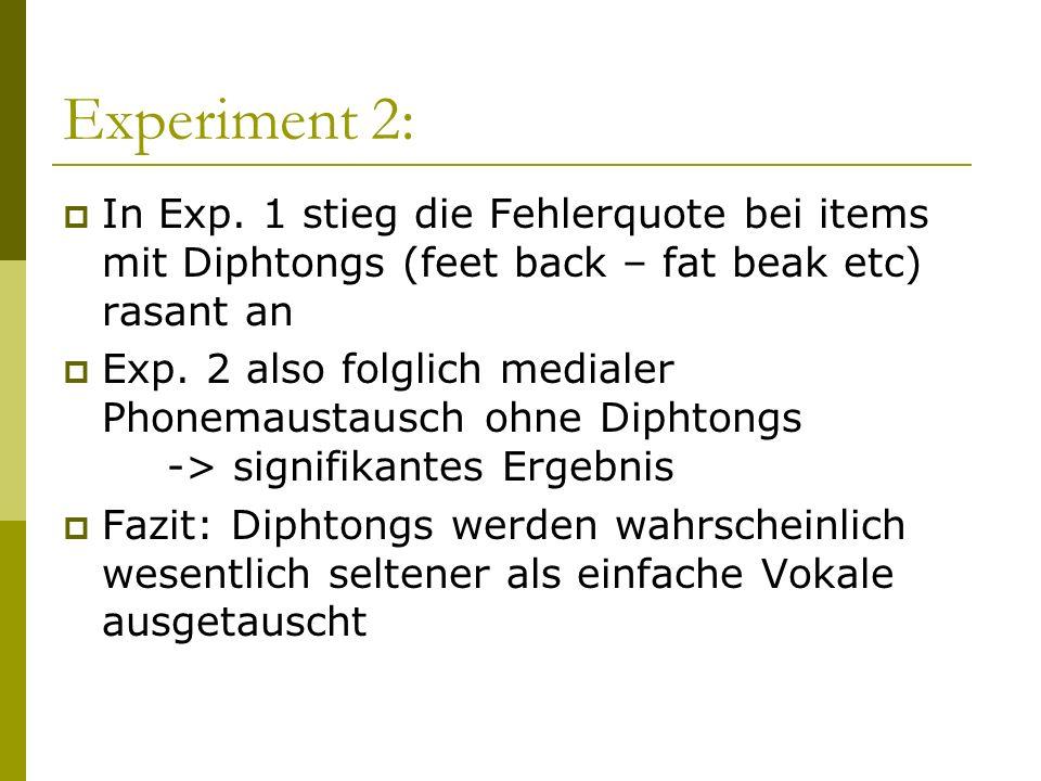 Experiment 2:In Exp. 1 stieg die Fehlerquote bei items mit Diphtongs (feet back – fat beak etc) rasant an.