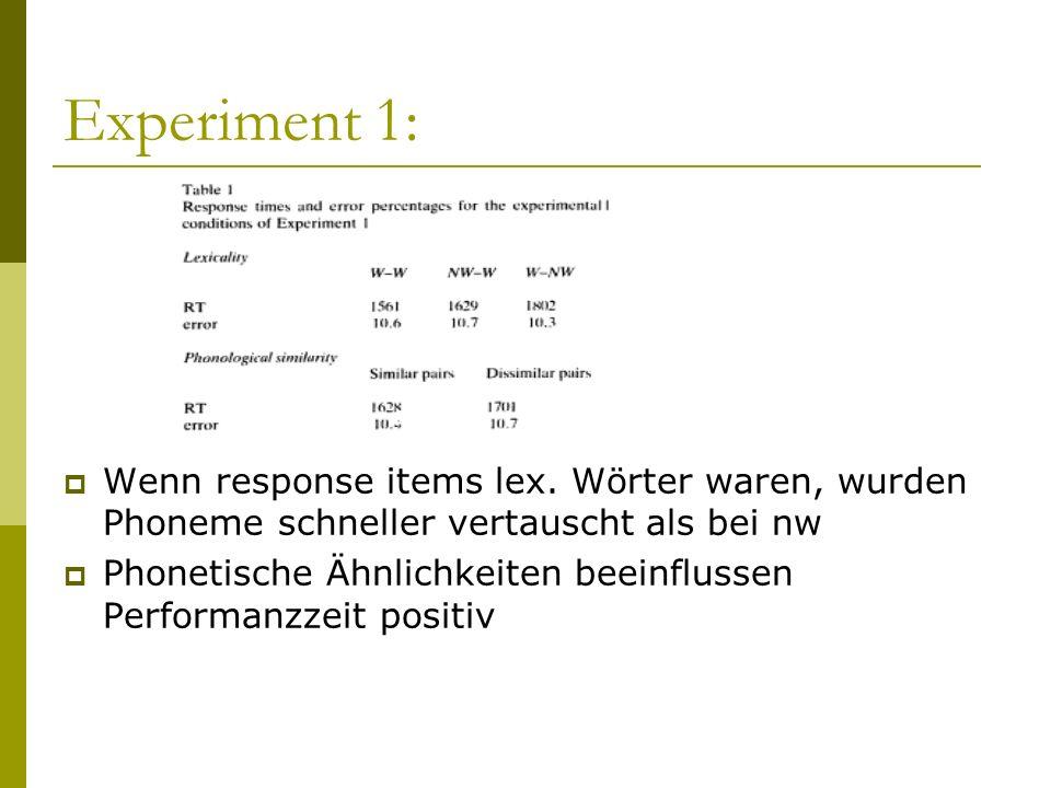 Experiment 1: Wenn response items lex. Wörter waren, wurden Phoneme schneller vertauscht als bei nw.