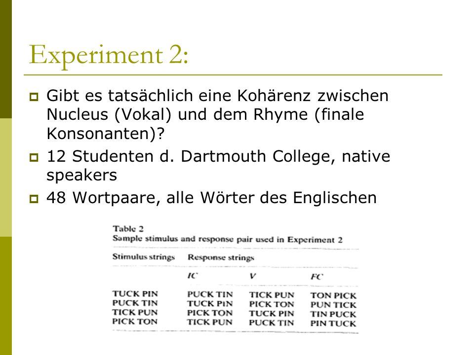 Experiment 2: Gibt es tatsächlich eine Kohärenz zwischen Nucleus (Vokal) und dem Rhyme (finale Konsonanten)