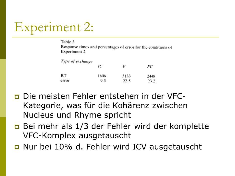 Experiment 2:Die meisten Fehler entstehen in der VFC-Kategorie, was für die Kohärenz zwischen Nucleus und Rhyme spricht.