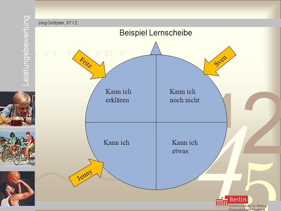Beispiel Lernscheibe Sven Fritz Kann ich erklären Kann ich noch nicht